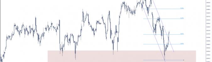 Gráfico H4 DE30.pro. Fuente: TMS