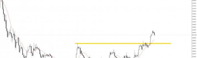 EUR/GBP: corrección
