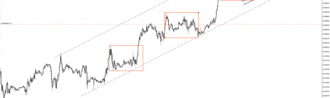 EUR/GBP: ataque a los máximos recientes