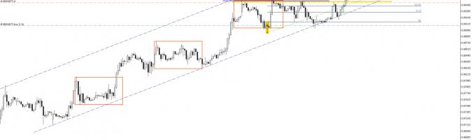 Trading en vivo: EUR/GBP [MODIFICACIÓN]